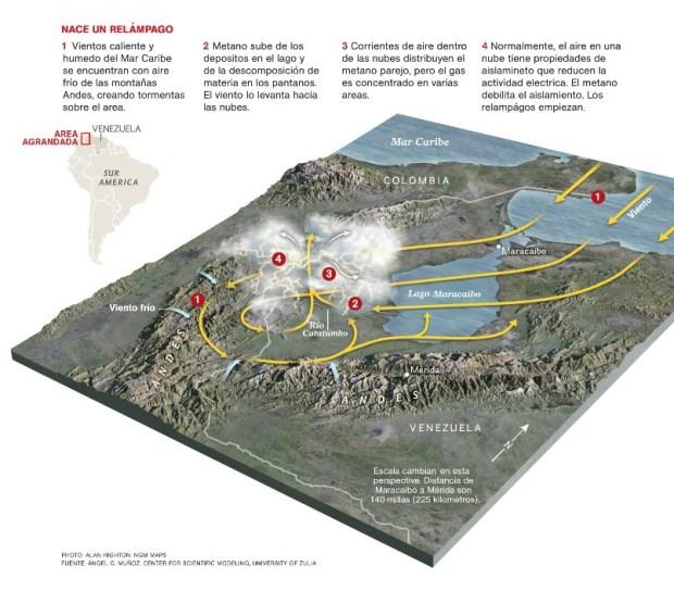 Así nace el Relámpago del Catatumbo, haga click sobre la imagen para verla completa