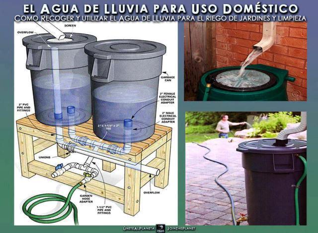 Azul-Ambientalistas-Reciclaje-de-agua-de-lluvia-02