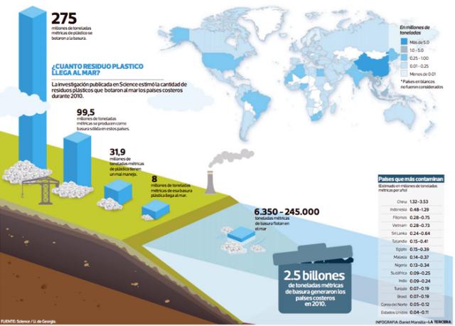 plasticos-oceanos