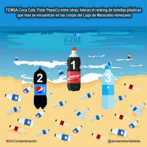 Fundación Azul Ambientalistas hace llamado de Atención Ambiental a las empresas que más contaminan con plásticos al Lago de Maracaibo-Venezuela