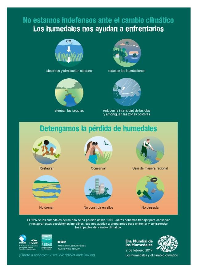 Día Mundial de los Humedales 2019: contra el cambio climático, no estamos solos